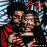The Weeknd – Blinding Lights, ThinkNews